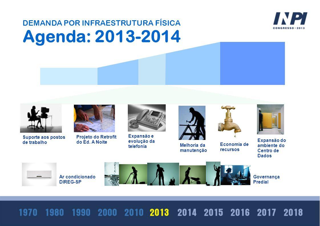 Agenda: 2013-2014 DEMANDA POR INFRAESTRUTURA FÍSICA