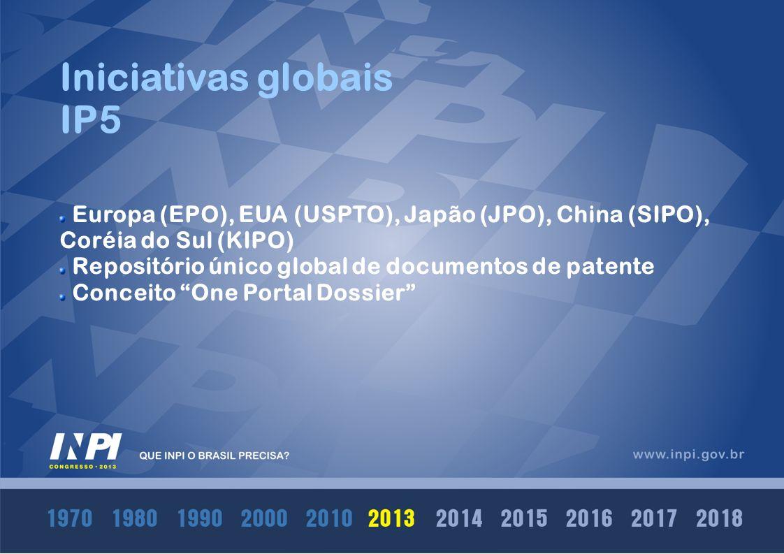 Iniciativas globais IP5