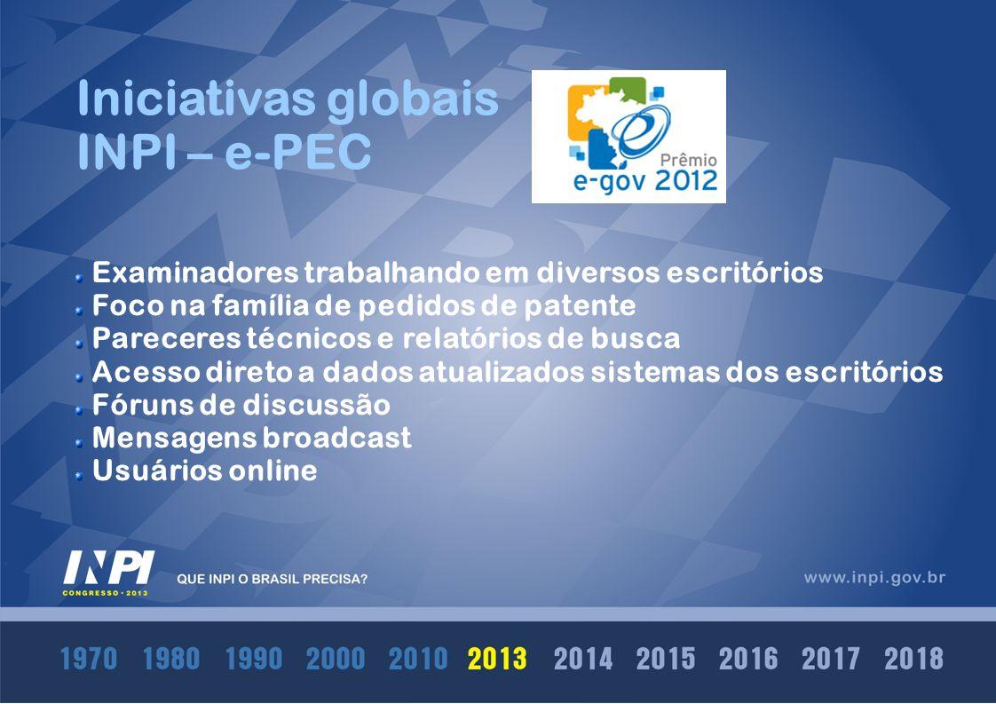 Iniciativas globais INPI – e-PEC