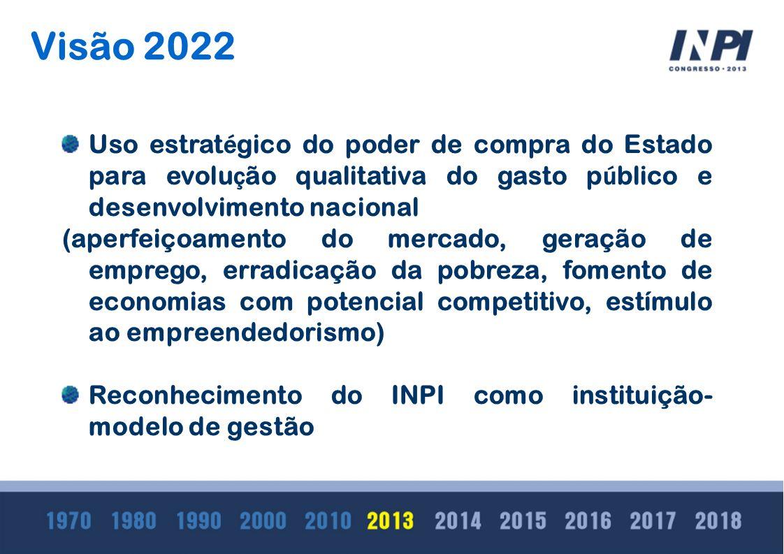 Visão 2022 Uso estratégico do poder de compra do Estado para evolução qualitativa do gasto público e desenvolvimento nacional.