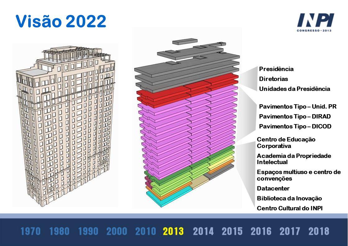 Visão 2022 Presidência Diretorias Unidades da Presidência