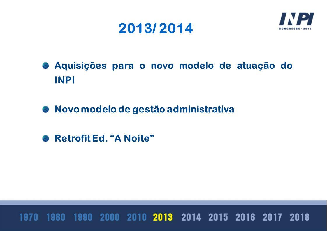 2013/ 2014 Aquisições para o novo modelo de atuação do INPI