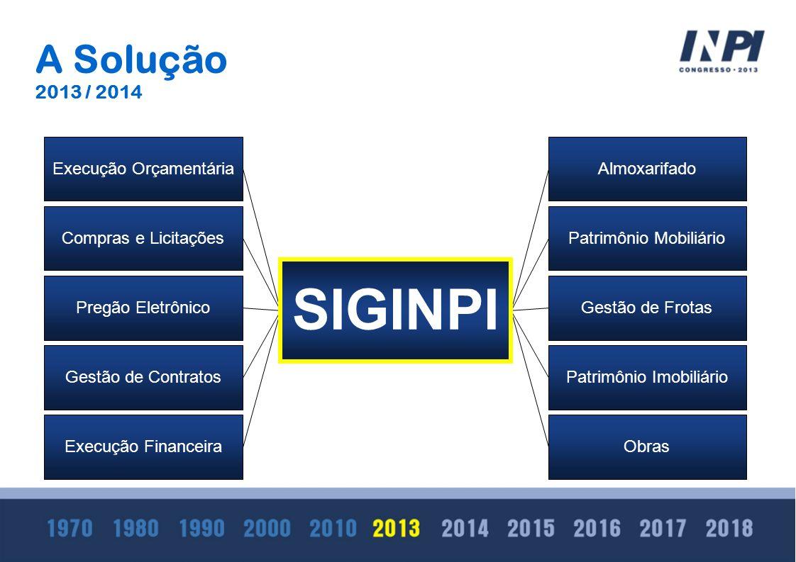 SIGINPI A Solução 2013 / 2014 Execução Orçamentária