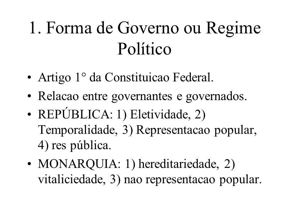 1. Forma de Governo ou Regime Político
