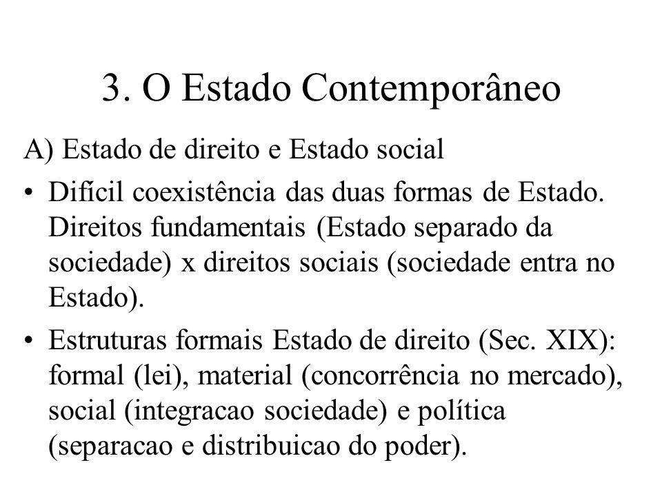 3. O Estado Contemporâneo