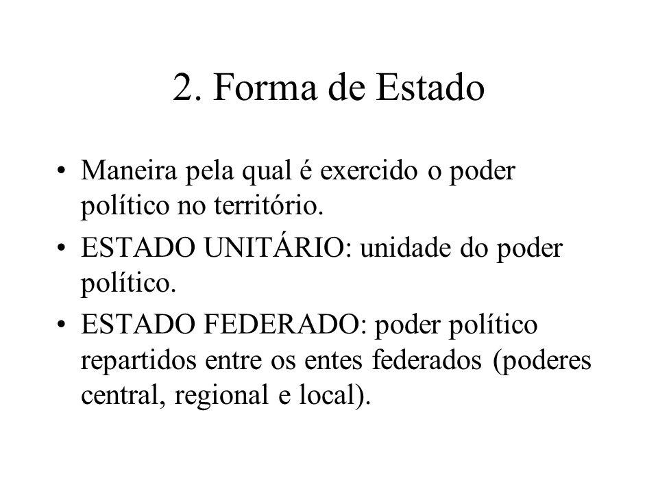 2. Forma de Estado Maneira pela qual é exercido o poder político no território. ESTADO UNITÁRIO: unidade do poder político.
