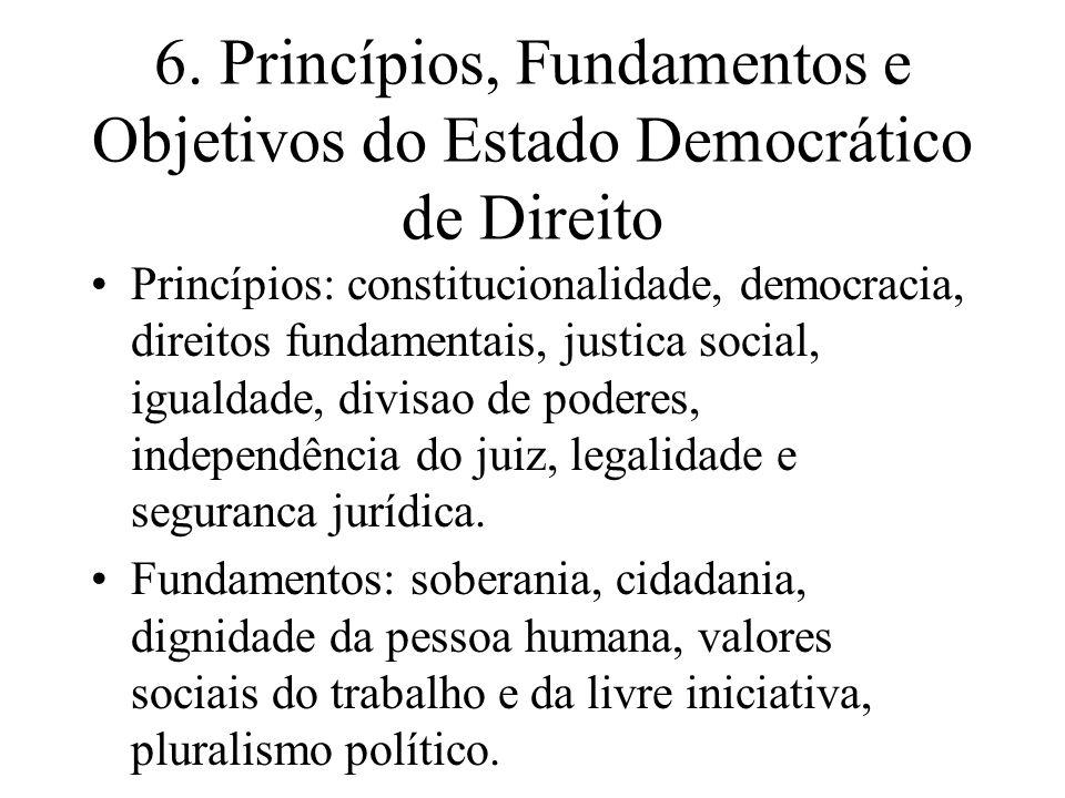 6. Princípios, Fundamentos e Objetivos do Estado Democrático de Direito