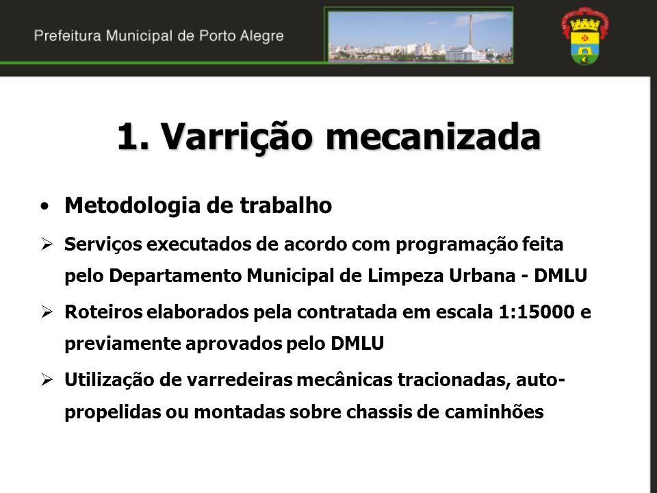 1. Varrição mecanizada Metodologia de trabalho