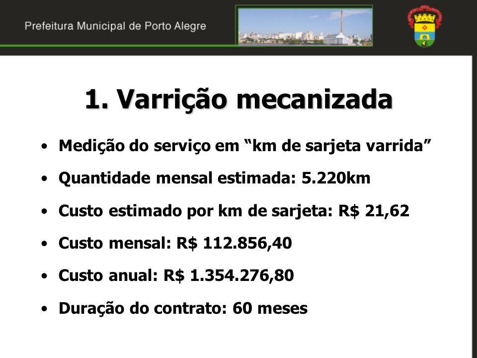 1. Varrição mecanizada Medição do serviço em km de sarjeta varrida