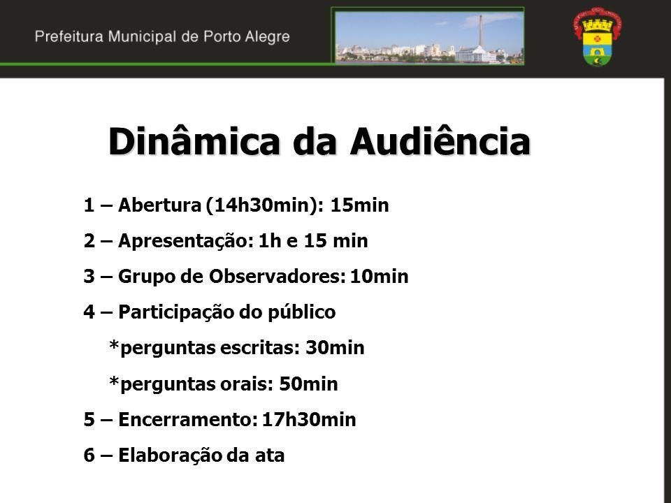Dinâmica da Audiência 1 – Abertura (14h30min): 15min