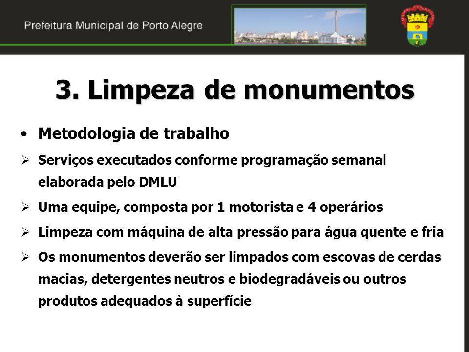3. Limpeza de monumentos Metodologia de trabalho