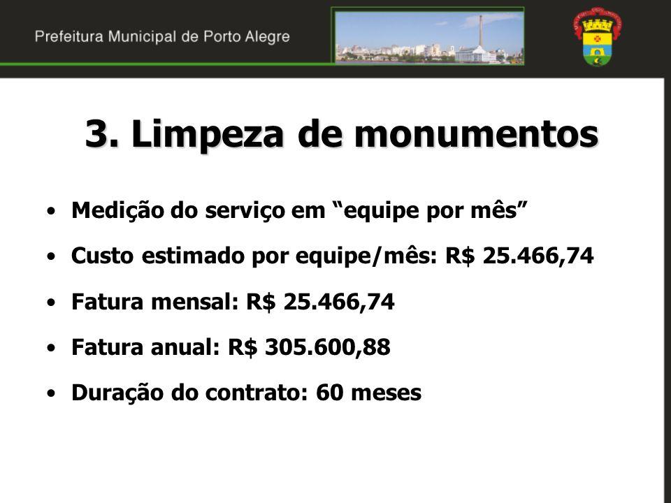 3. Limpeza de monumentos Medição do serviço em equipe por mês