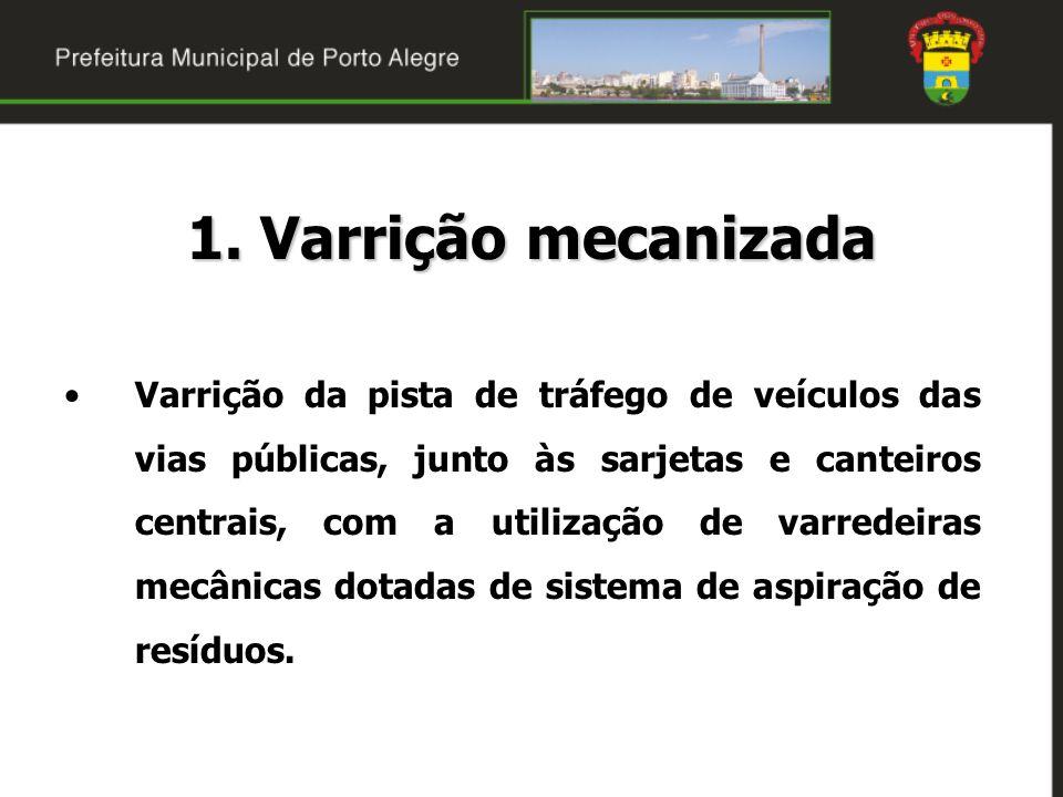 1. Varrição mecanizada
