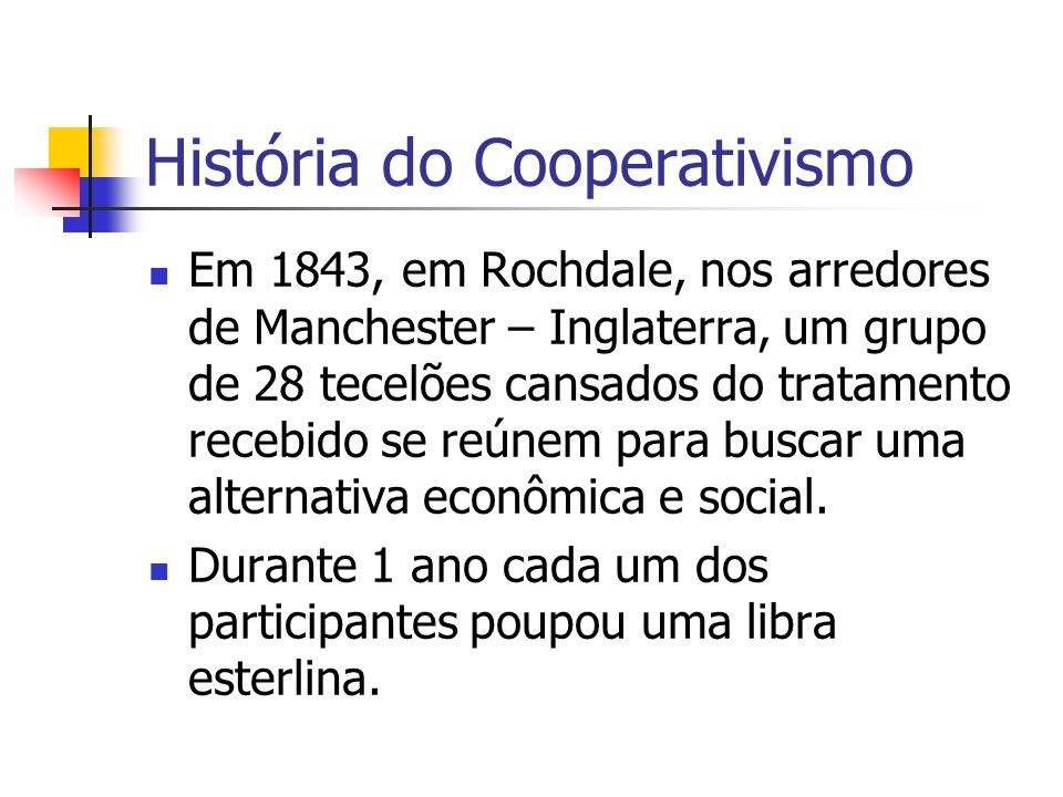 História do Cooperativismo