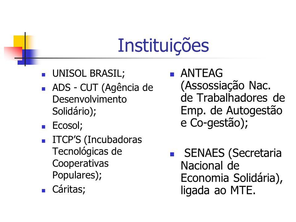 Instituições UNISOL BRASIL; ADS - CUT (Agência de Desenvolvimento Solidário); Ecosol; ITCP'S (Incubadoras Tecnológicas de Cooperativas Populares);