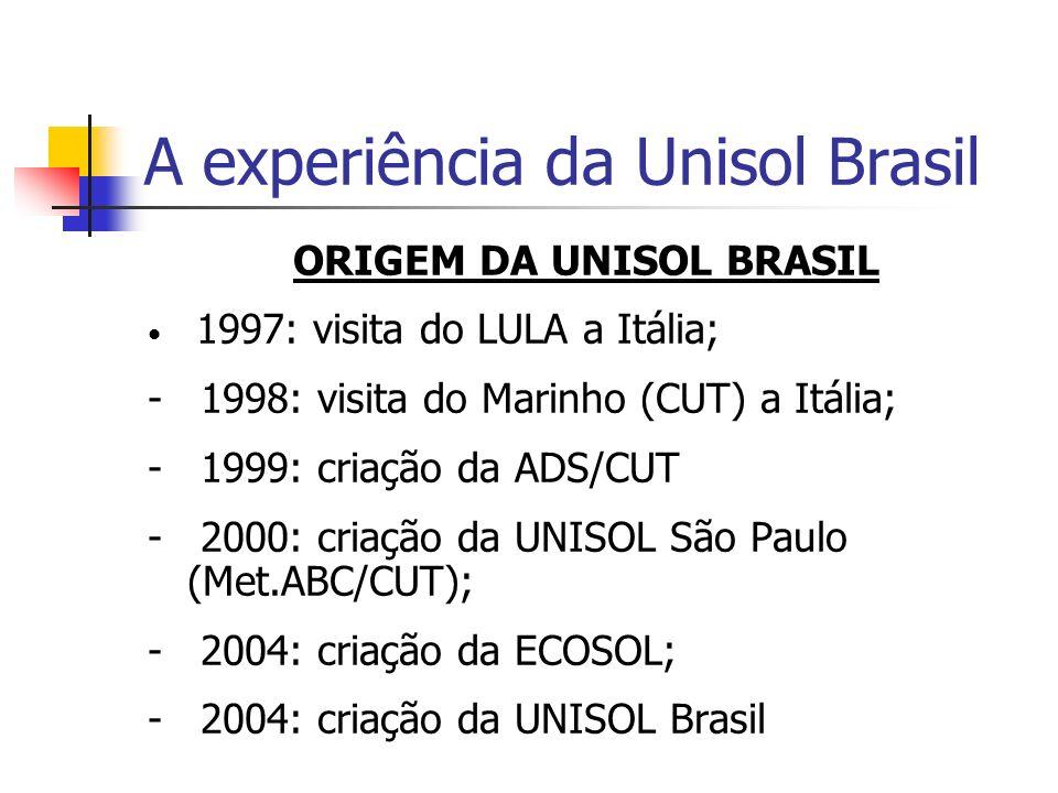A experiência da Unisol Brasil