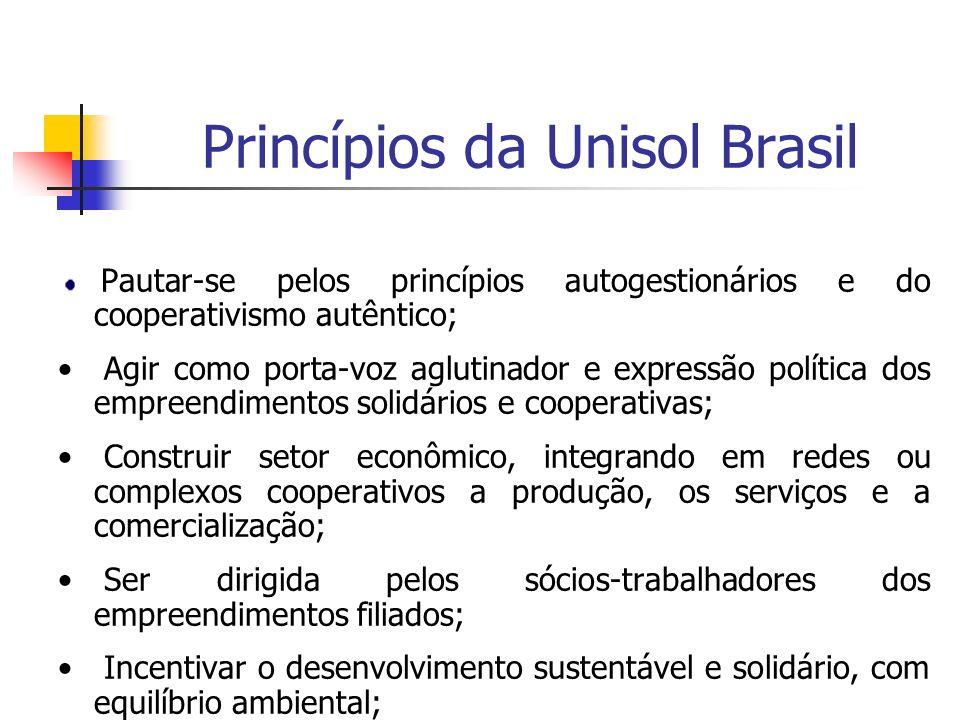 Princípios da Unisol Brasil