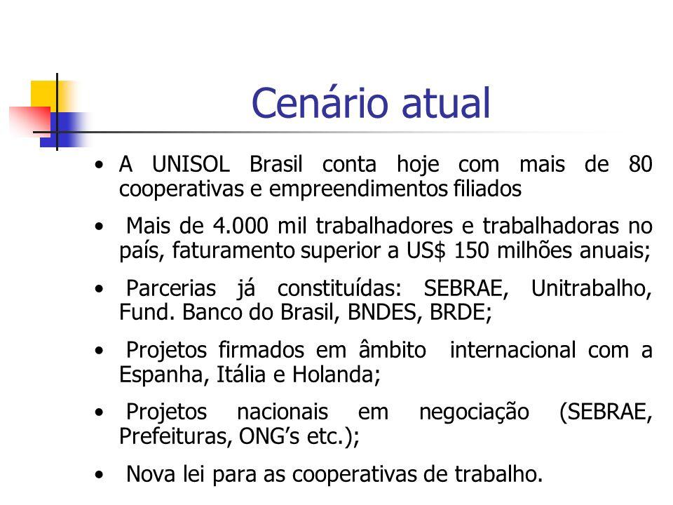 Cenário atual A UNISOL Brasil conta hoje com mais de 80 cooperativas e empreendimentos filiados.