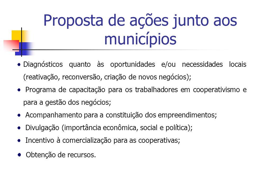 Proposta de ações junto aos municípios