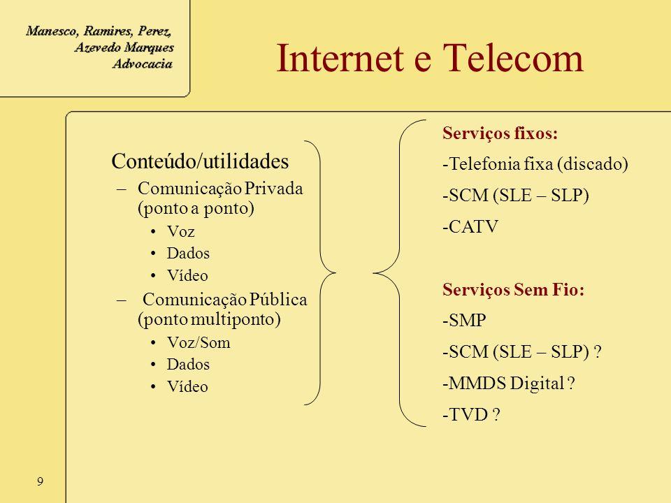 Internet e Telecom Conteúdo/utilidades Serviços fixos: