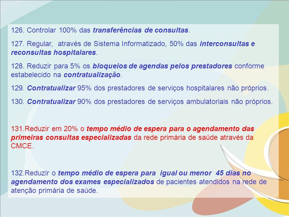126. Controlar 100% das transferências de consultas.