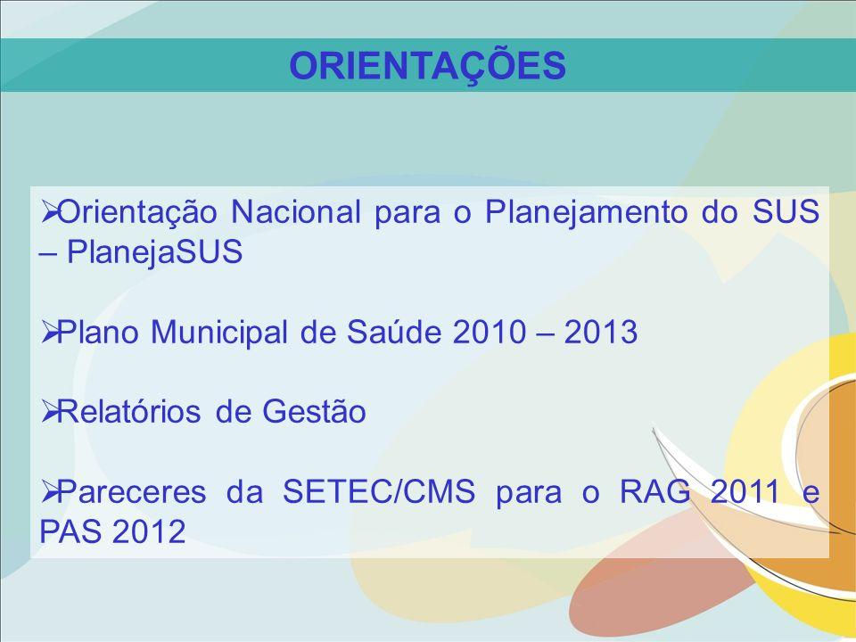 ORIENTAÇÕES Orientação Nacional para o Planejamento do SUS – PlanejaSUS. Plano Municipal de Saúde 2010 – 2013.