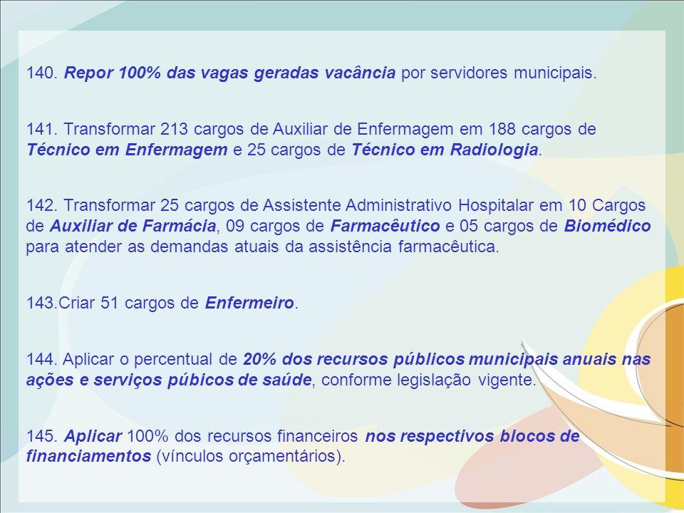 140. Repor 100% das vagas geradas vacância por servidores municipais.