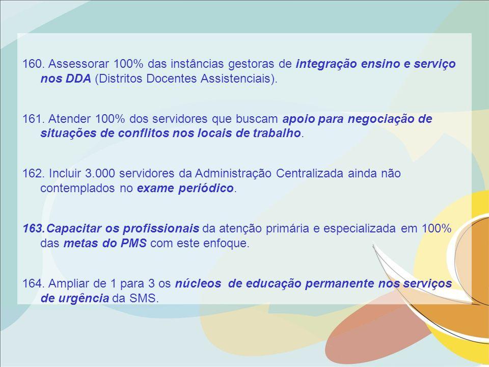 160. Assessorar 100% das instâncias gestoras de integração ensino e serviço nos DDA (Distritos Docentes Assistenciais).