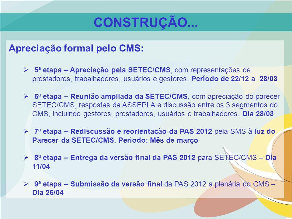 CONSTRUÇÃO... Apreciação formal pelo CMS: