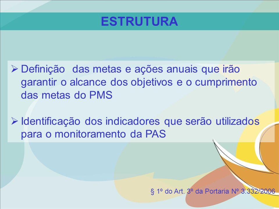 ESTRUTURA Definição das metas e ações anuais que irão garantir o alcance dos objetivos e o cumprimento das metas do PMS.