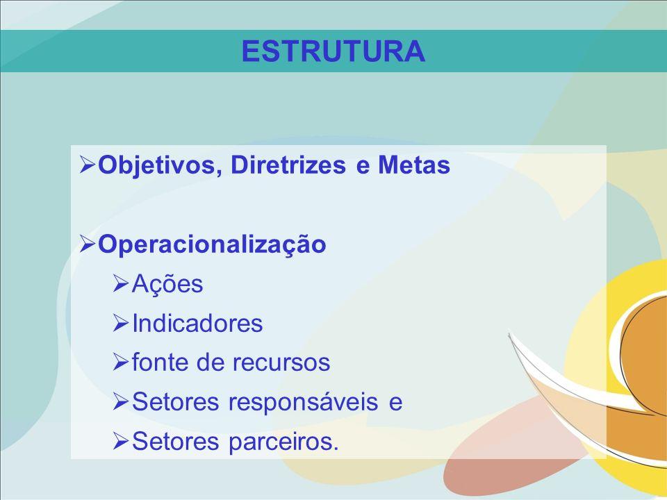ESTRUTURA Objetivos, Diretrizes e Metas Operacionalização Ações