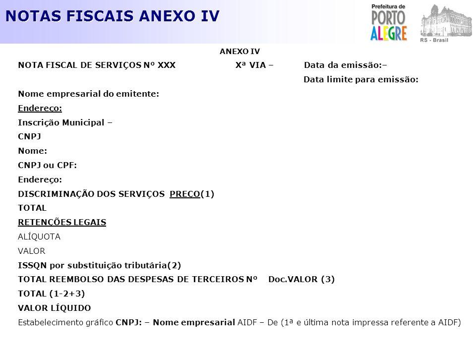 NOTAS FISCAIS ANEXO IV ANEXO IV. NOTA FISCAL DE SERVIÇOS Nº XXX Xª VIA – Data da emissão:–