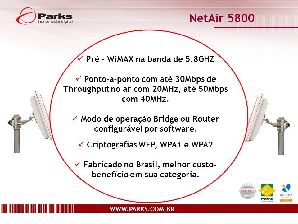 NetAir 5800 Pré – WiMAX na banda de 5,8GHZ