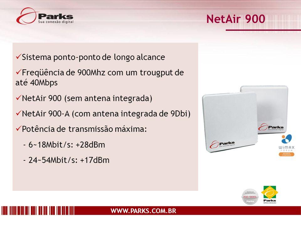 NetAir 900 Sistema ponto-ponto de longo alcance