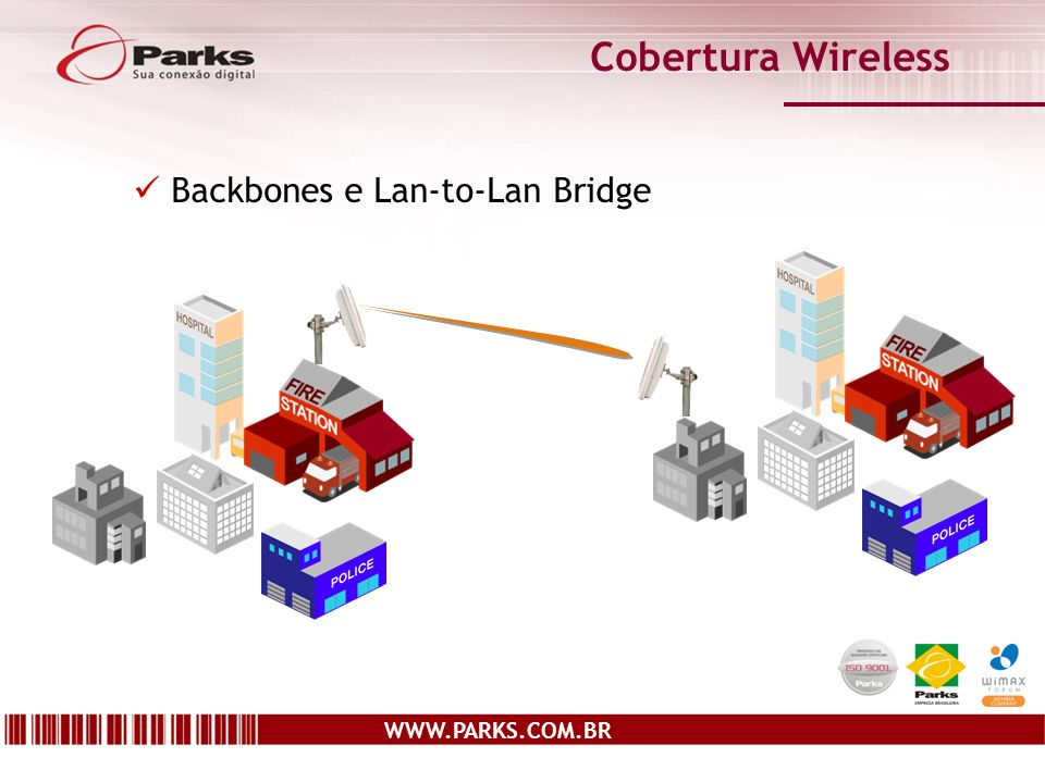 Cobertura Wireless Backbones e Lan-to-Lan Bridge WWW.PARKS.COM.BR