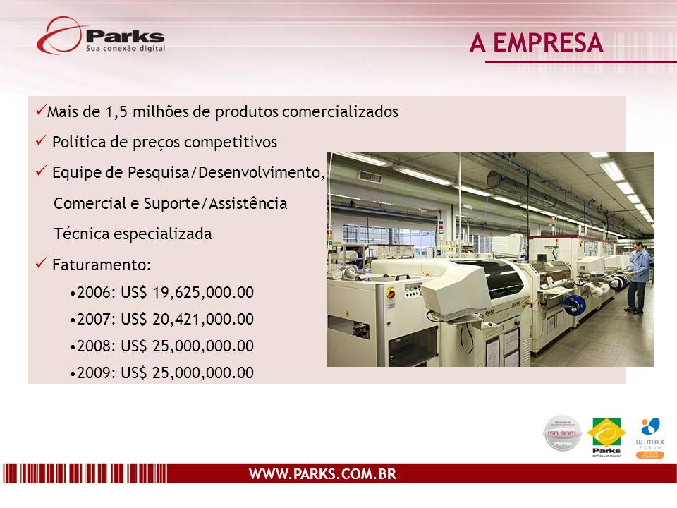A EMPRESA Mais de 1,5 milhões de produtos comercializados