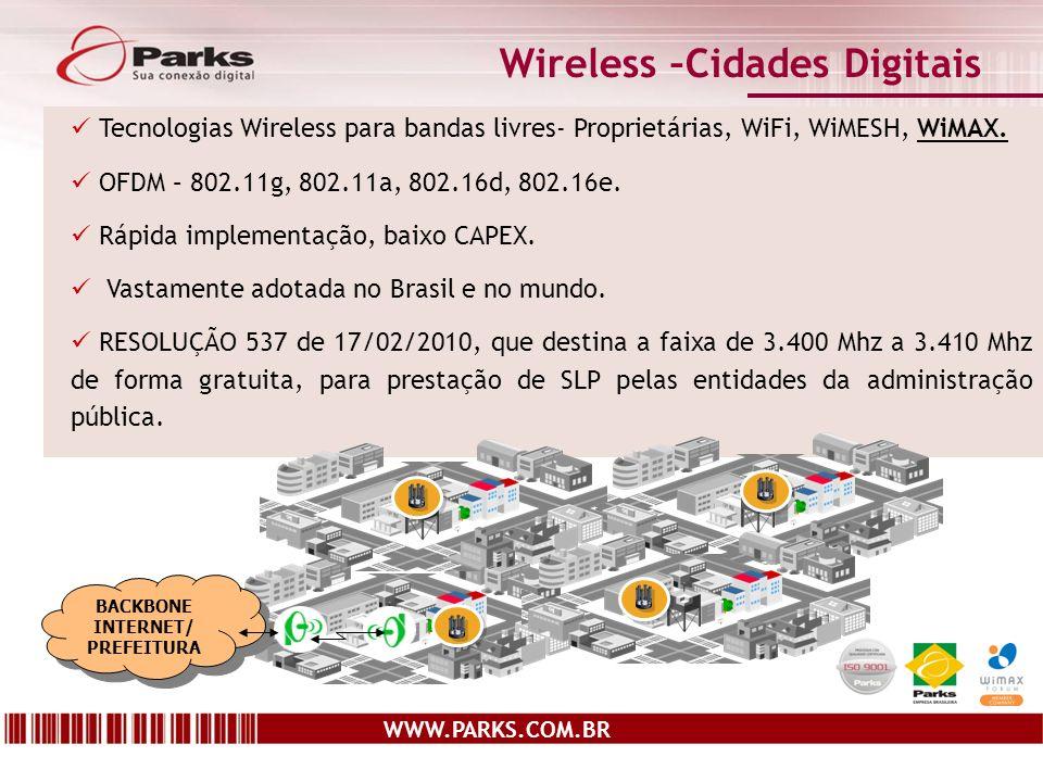 Wireless –Cidades Digitais
