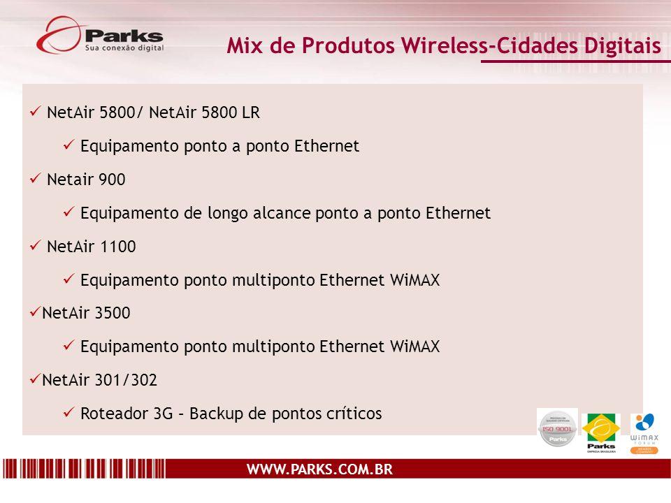 Mix de Produtos Wireless-Cidades Digitais
