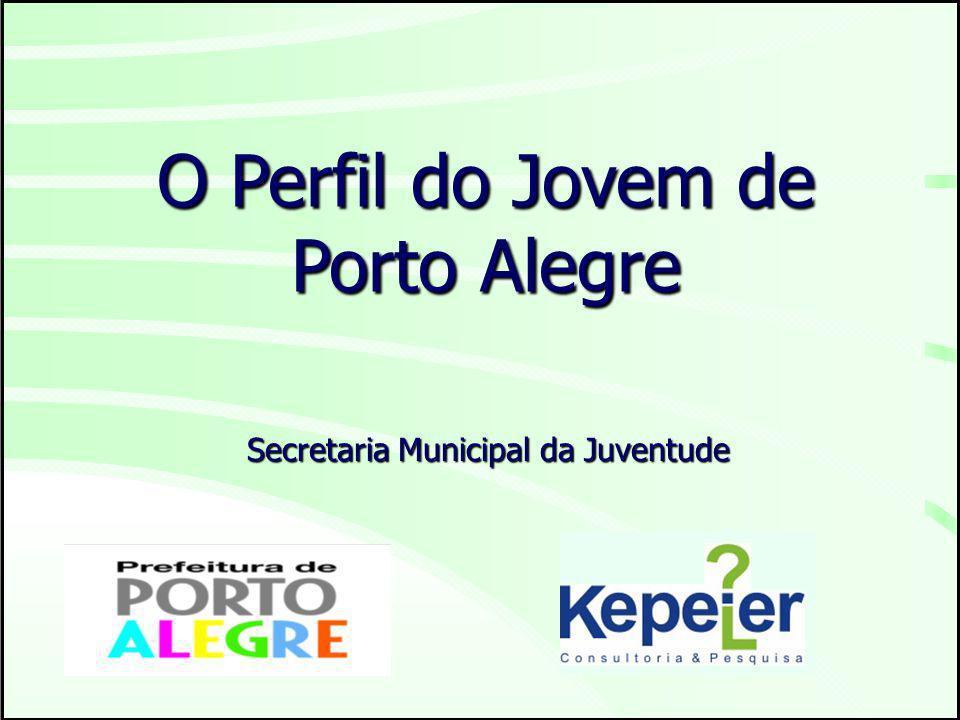 O Perfil do Jovem de Porto Alegre