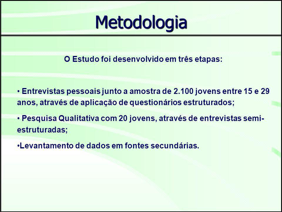 O Estudo foi desenvolvido em três etapas: