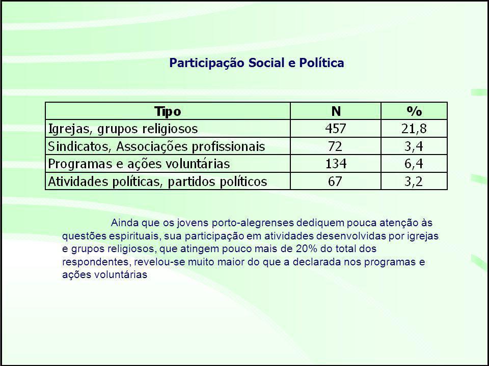Participação Social e Política
