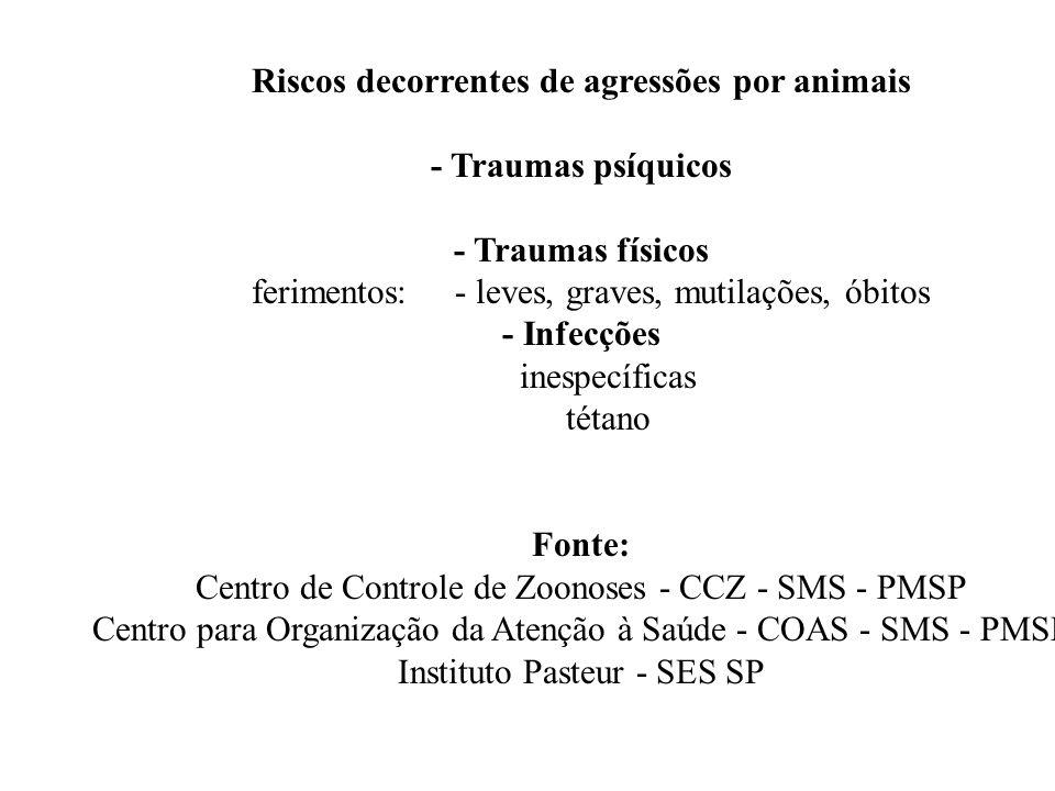 - Infecções inespecíficas tétano