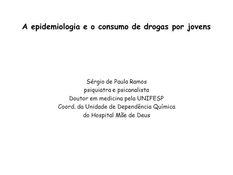 A epidemiologia e o consumo de drogas por jovens