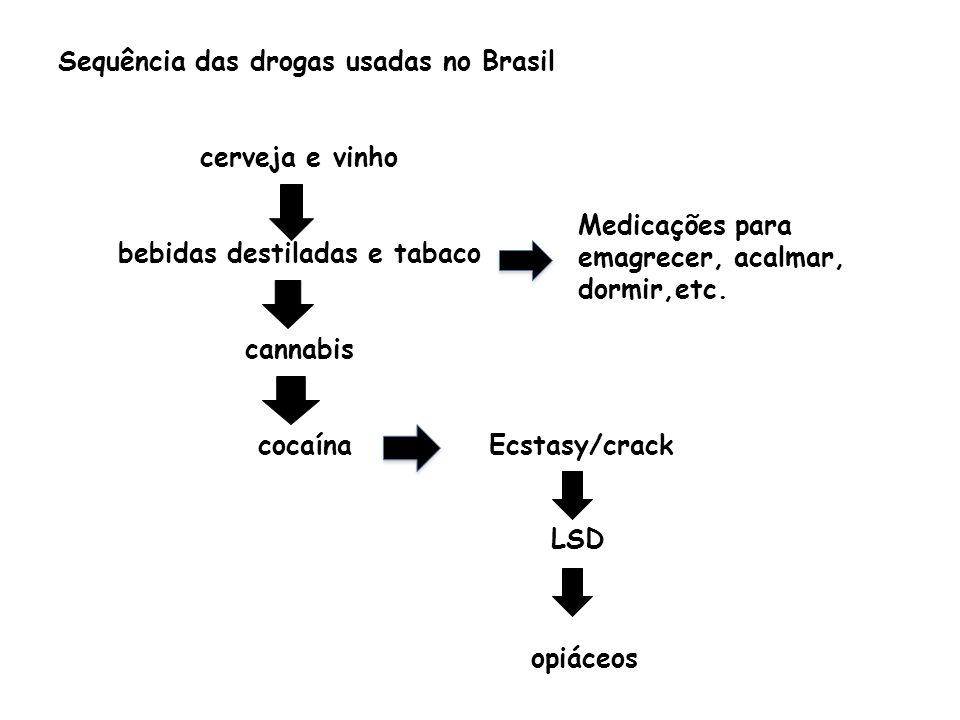 bebidas destiladas e tabaco