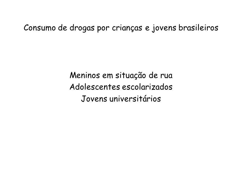 Consumo de drogas por crianças e jovens brasileiros