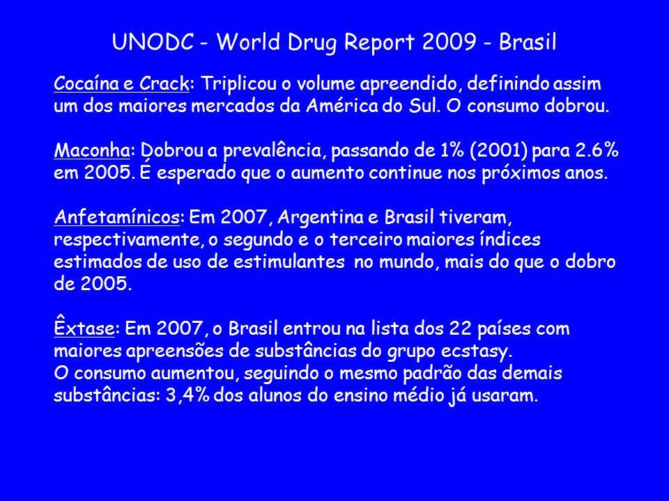 UNODC - World Drug Report 2009 - Brasil