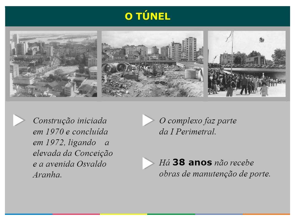 O TÚNELConstrução iniciada em 1970 e concluída em 1972, ligando a elevada da Conceição e a avenida Osvaldo Aranha.