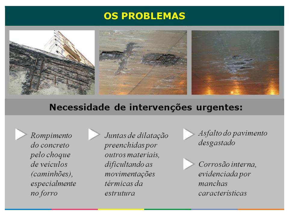 Necessidade de intervenções urgentes:
