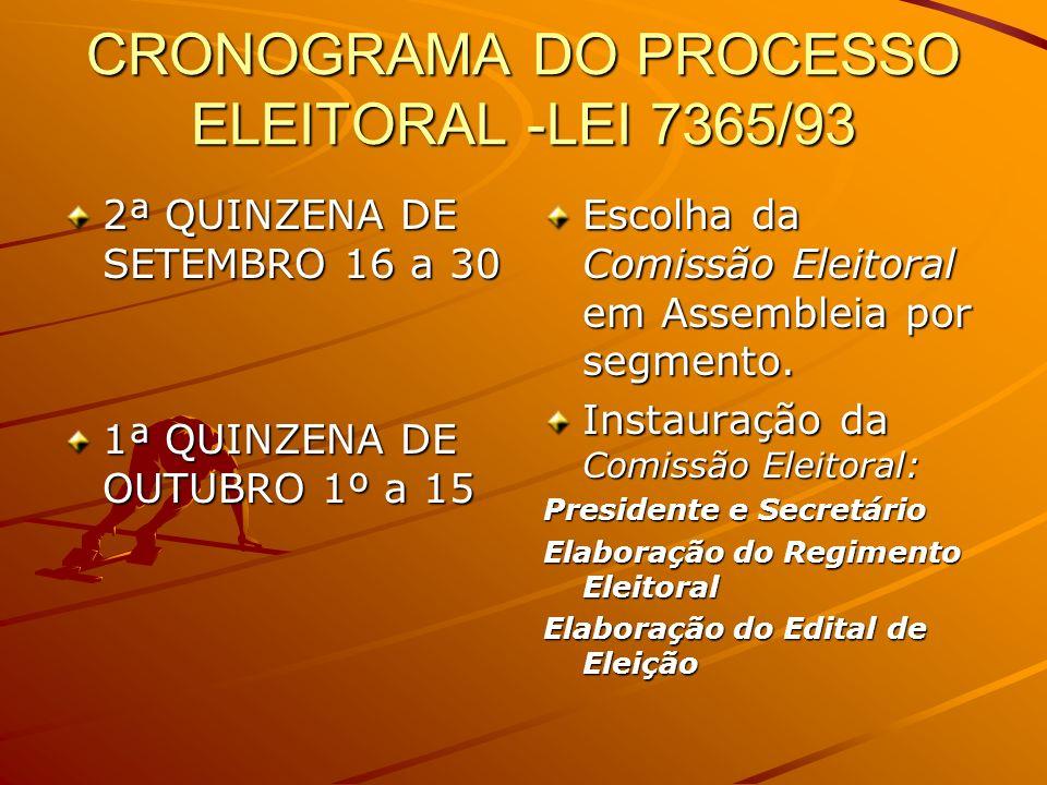 CRONOGRAMA DO PROCESSO ELEITORAL -LEI 7365/93