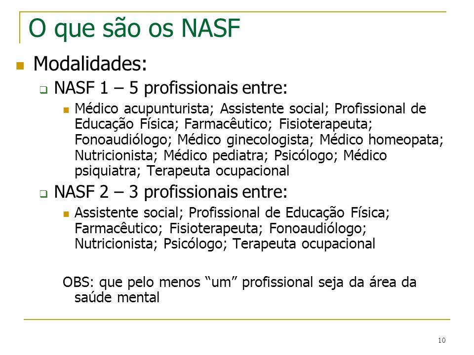 O que são os NASF Modalidades: NASF 1 – 5 profissionais entre: